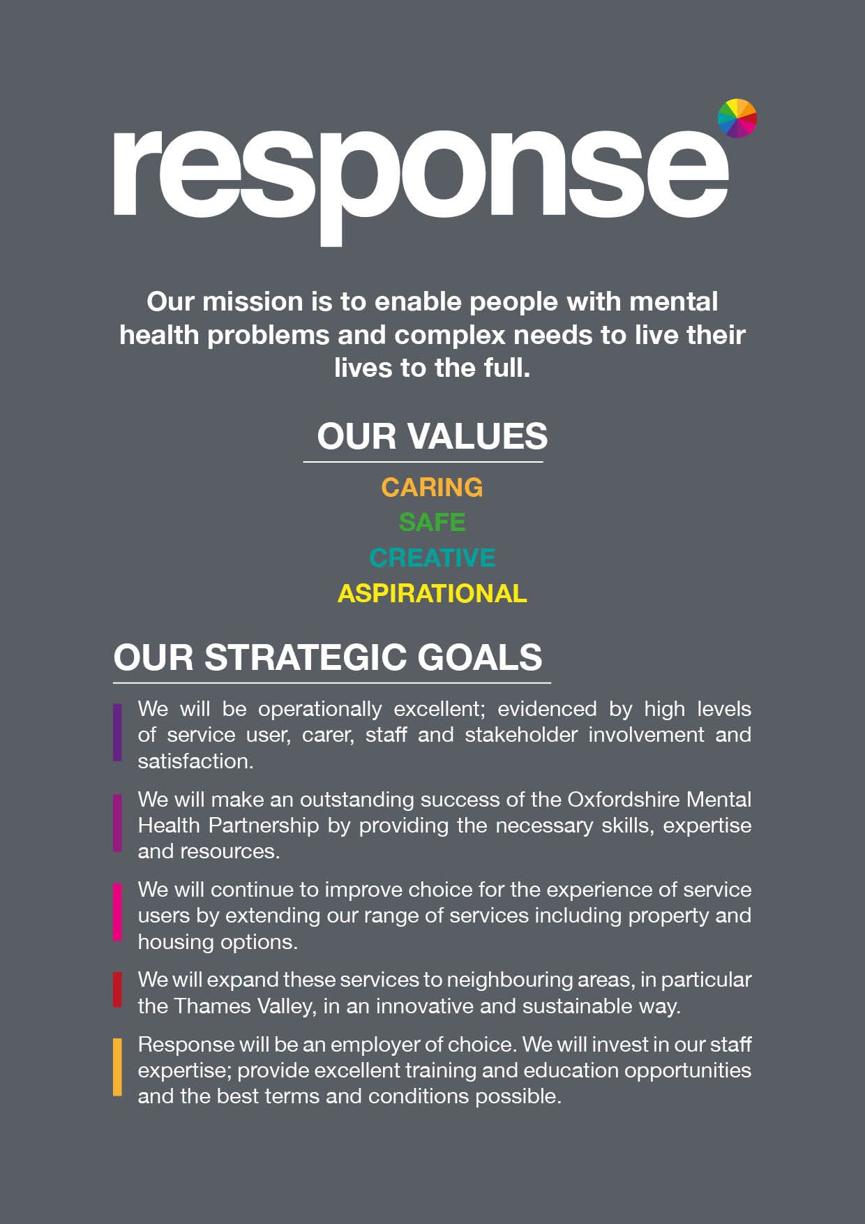 Response Mission and Values